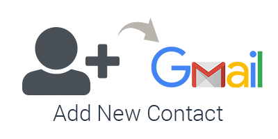 How to add an email to your Gmail contacts